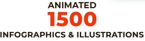 1500 Animated Infographics & Illustrations Bundle Deal